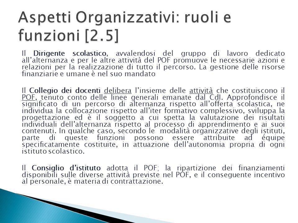 Aspetti Organizzativi: ruoli e funzioni [2.5]